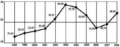 176 2011am
