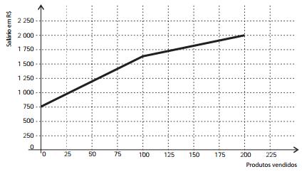 145b 2012ama