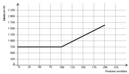 145c 2012ama